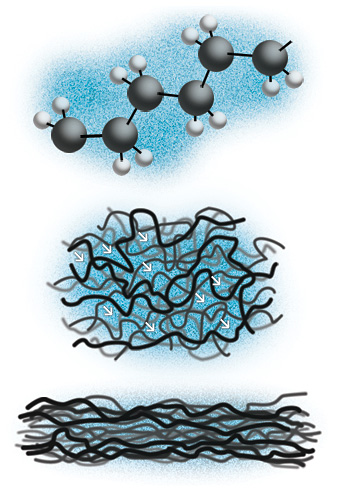 thesis on conducting polymer Thesis committee appointed by the academic board  polyaniline (pani) is a  special conductive polymer because its conductivity can.