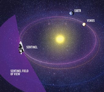 asteroid impact avoidance - photo #43
