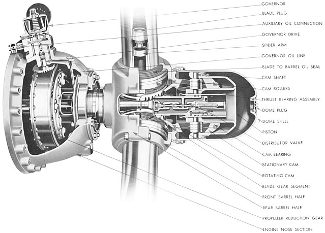 the landing gear design engineering essay Further, it is essential to reduce the landing gear design and development cycle  time while meeting  engineering disciplines such as structures, dynamics.